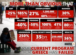 Greece-humanitarian-crisis